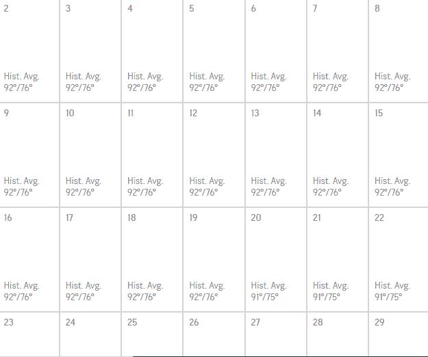 August Calendar Orlando Weather